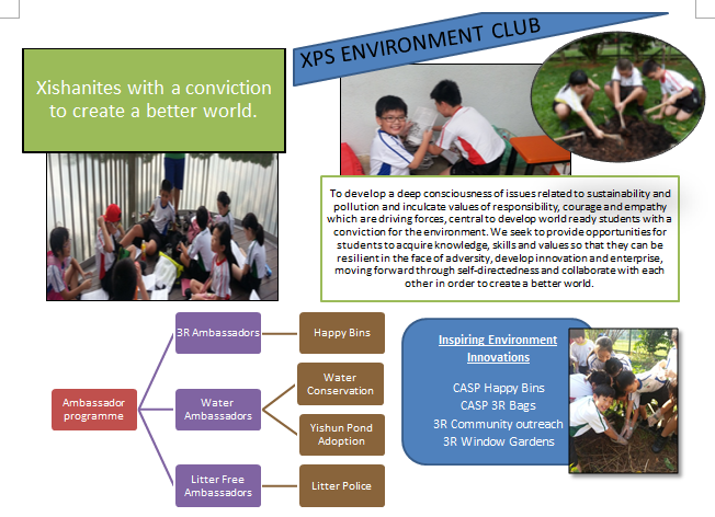 Environment education graphic.PNG